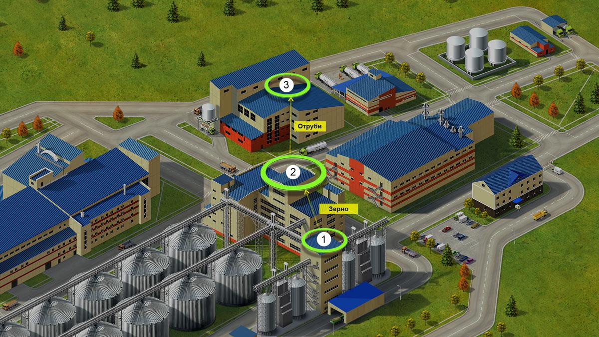 Производство кормовых отрубей